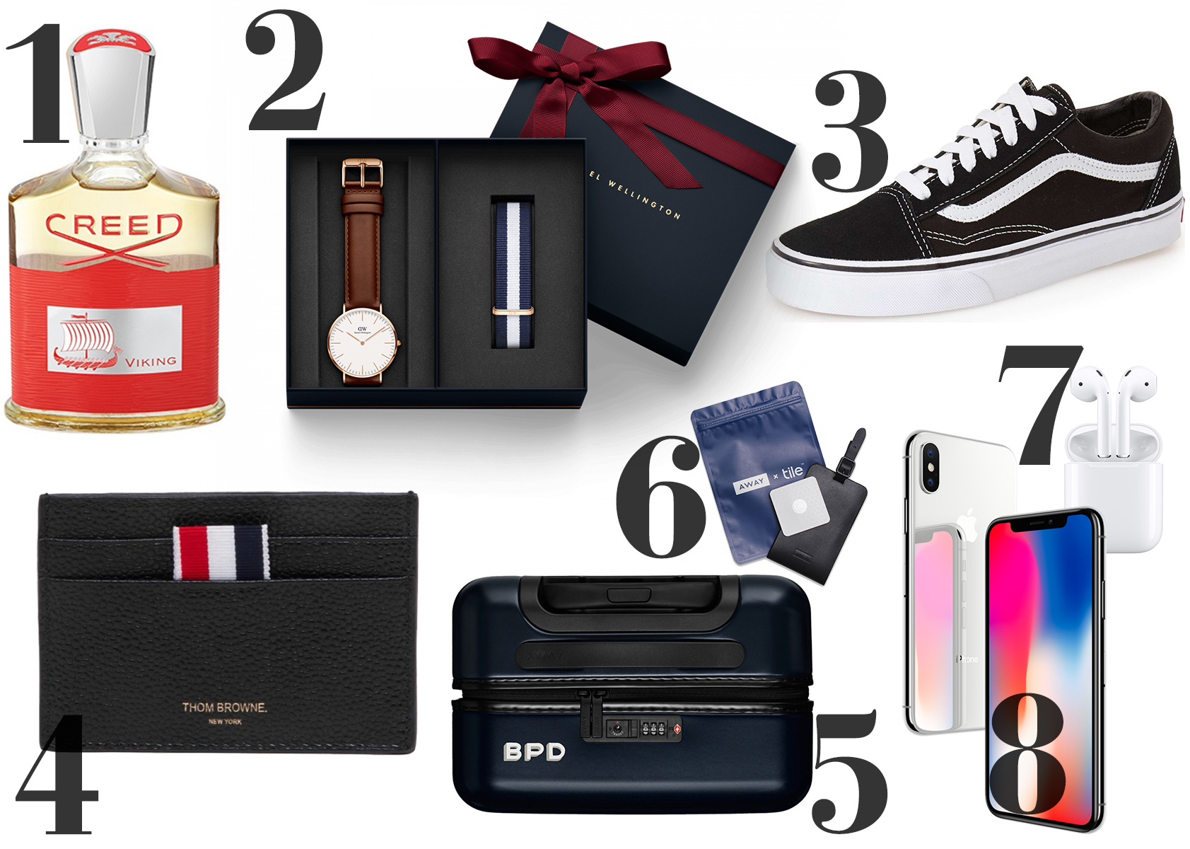 2017-Gift-Guide-For-Him