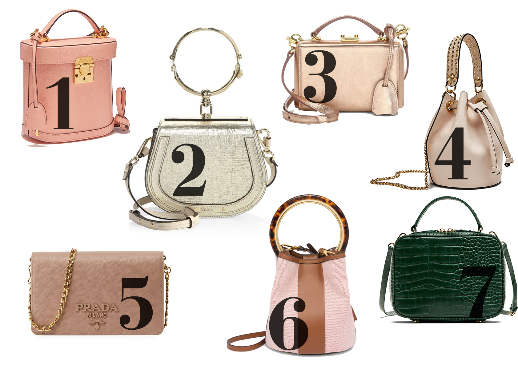Most Covetable Bags